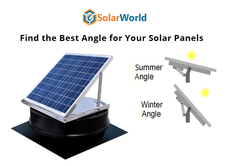 Find the Best Angle for Your Solar Panel