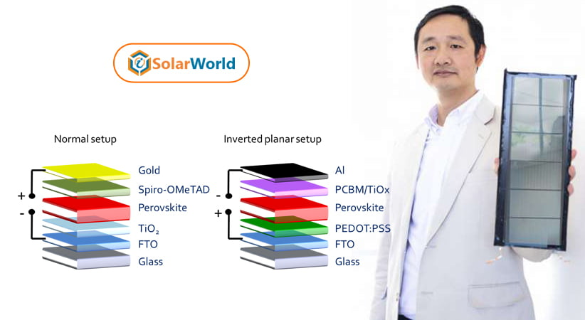 Perovskite solar cell method can make your solar energy utilization more affordable – here's how?