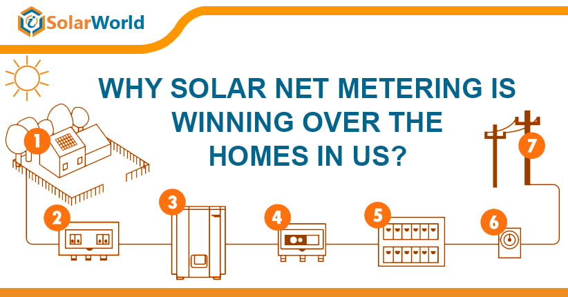 Why Solar Net Metering is Winning Over the Homes in US?