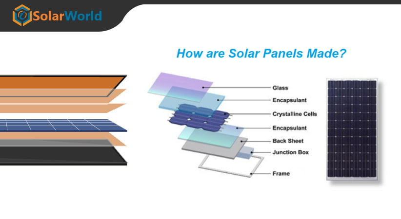 What are Solar Panels made of?