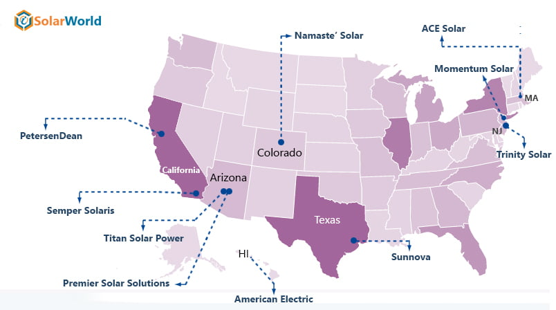 Top 10 Residential Solar Companies in USA