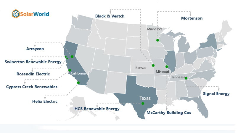 Top 10 Utility-Scale Solar Installers in the US
