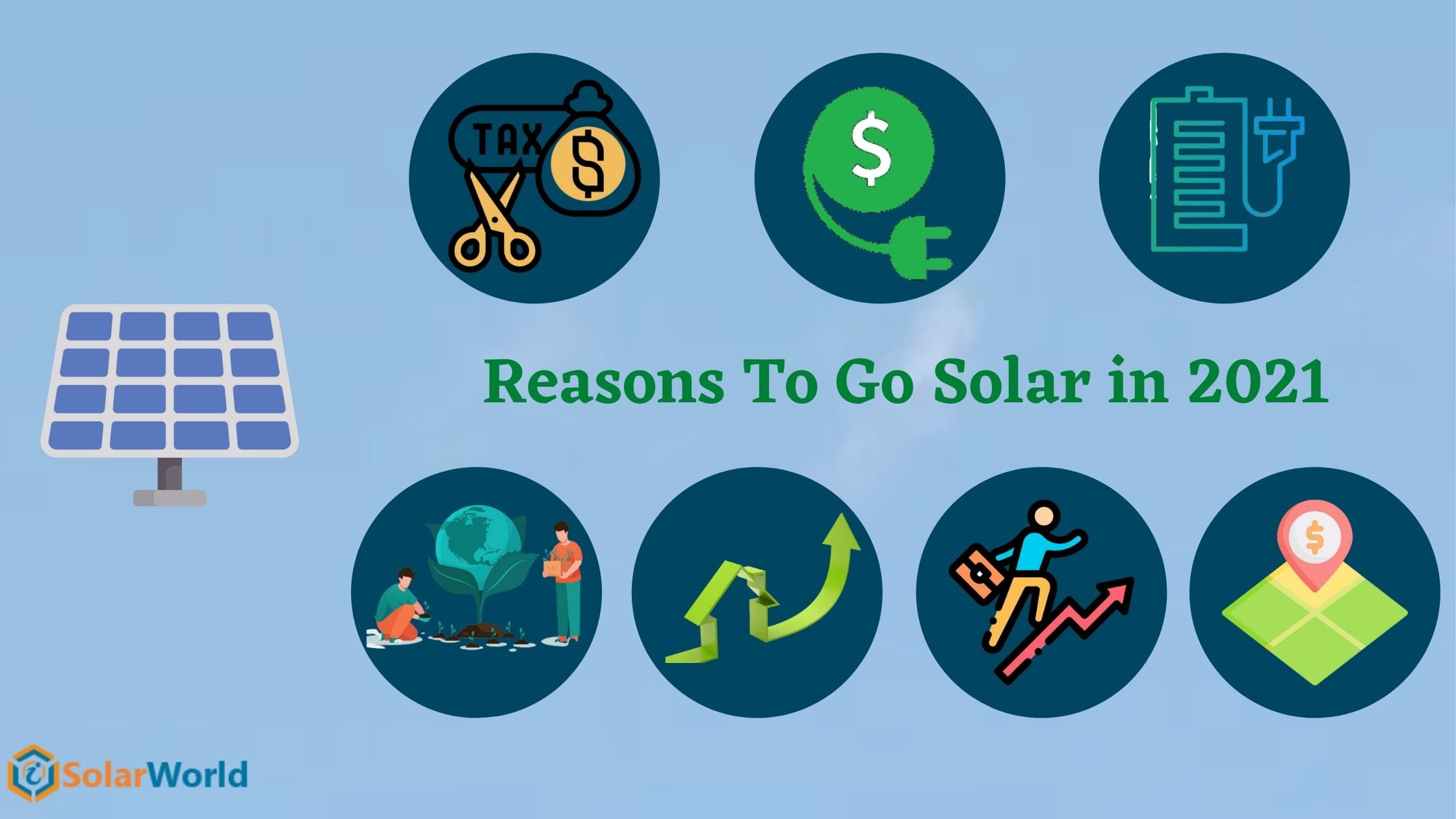 Is going solar worth it? Let's find out the reasons to go solar in 2021 and explore the fun facts